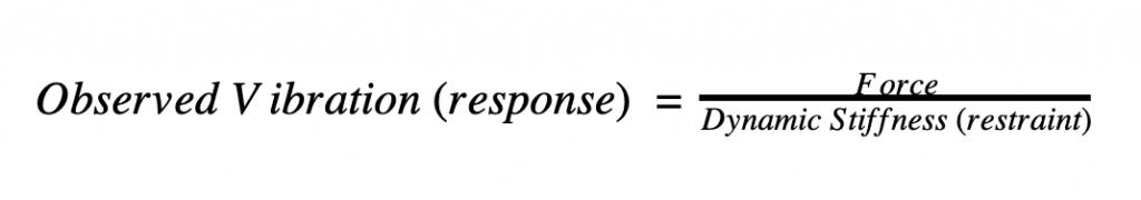 Observed Vibration formula