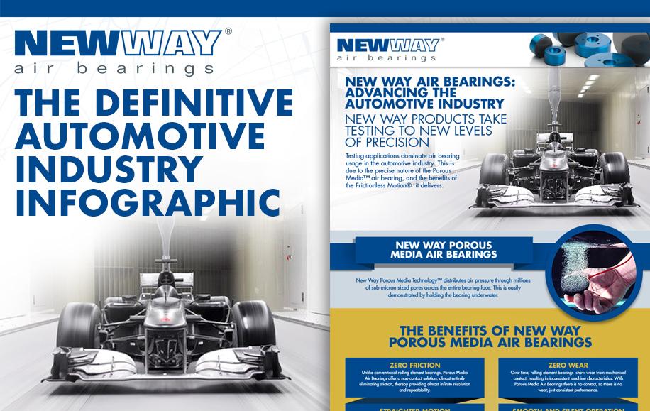 Automotive-Industry-Air-Bearings